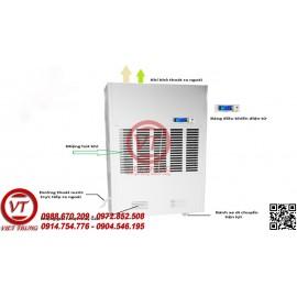 Máy hút ẩm công nghiệp FujiE HM-1800D(VT-HA34)