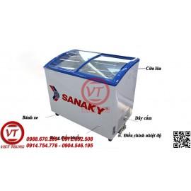 Tủ đông Sanaky VH-418VNM(VT-TD57)